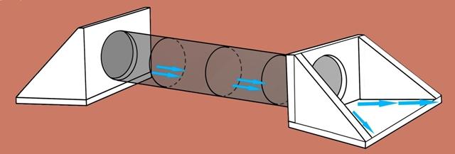 Оголовки водопропускных труб